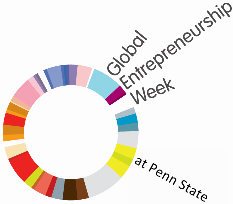 Global Entrepreneurship Week: Engage. Connect. Attend.